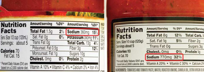 Reduce Sodium Intake Label