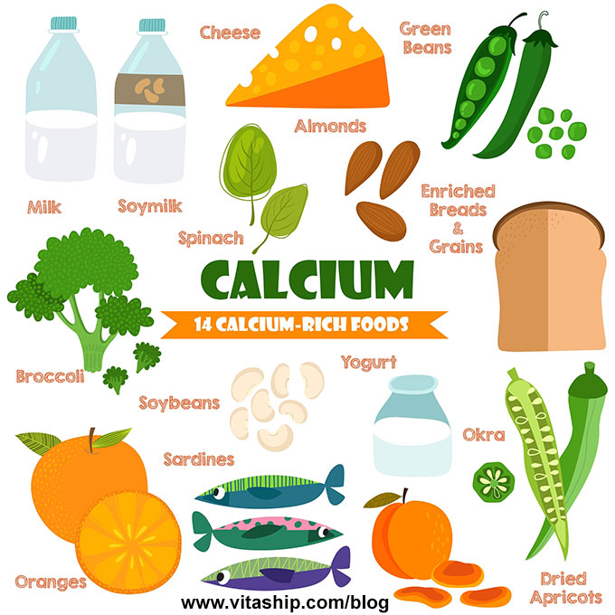 Best Source of Calcium